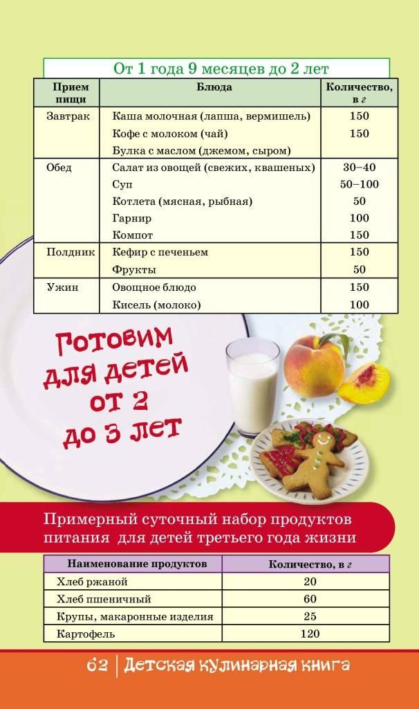 Вкусные рецепты для ребенка от года до трех лет