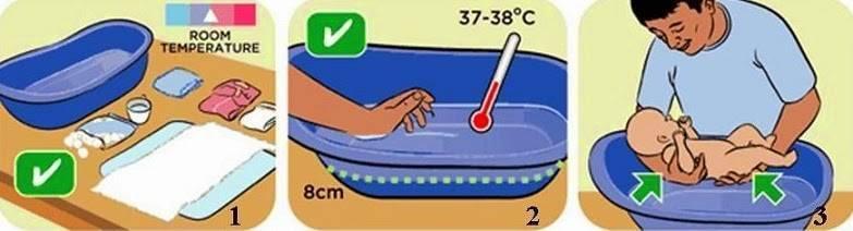 Температура воды для купания новорожденного: советы родителям