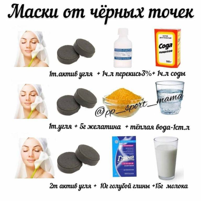 15 масок для лица от черных точек в домашних условиях
