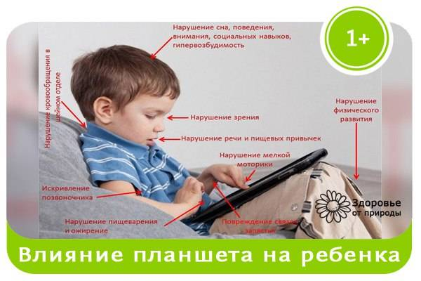 Хочу ограничить планшет для ребенка. чем его заменить? как отучить ребенка от планшета
