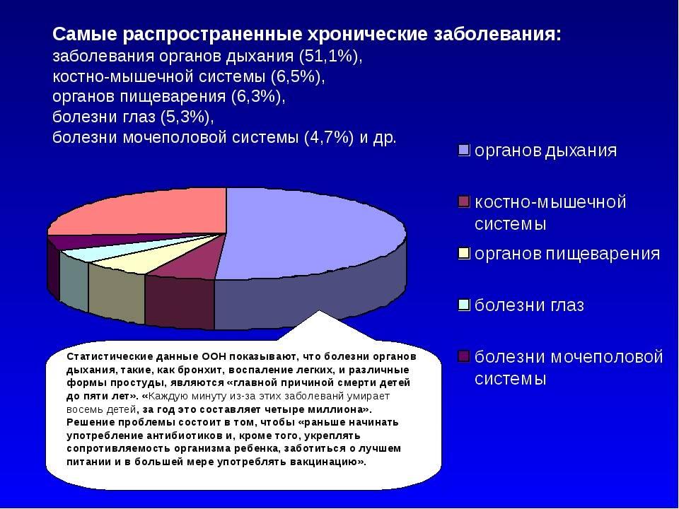 Распространенные болезни свиней (мини пигов)