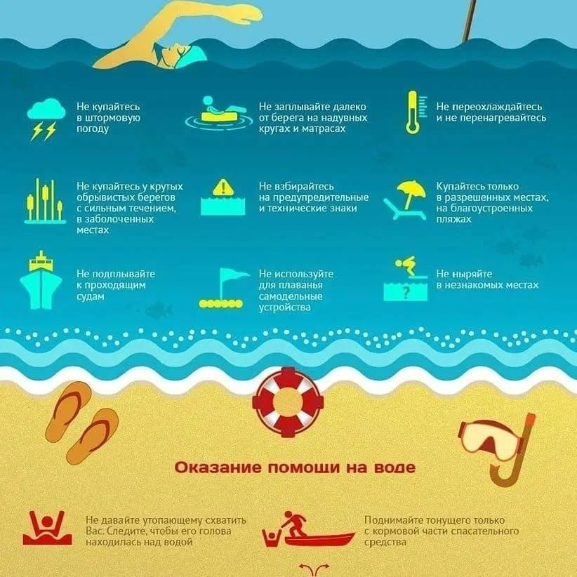 Как обезопасить себя во время путешествий на море?