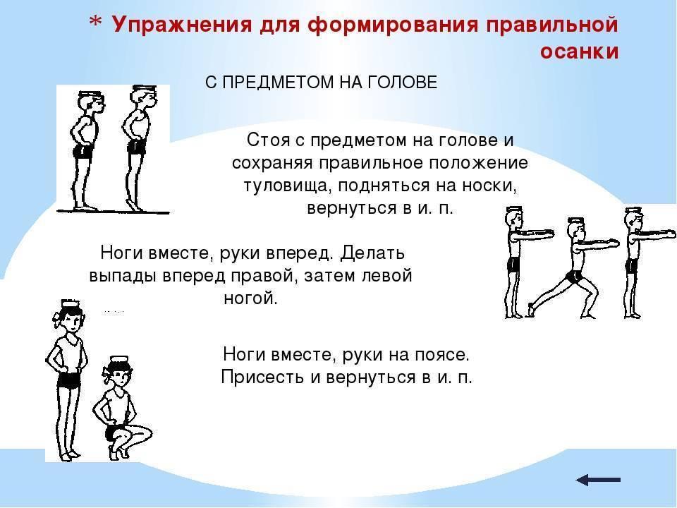 Формирование правильной осанки у детей | москва