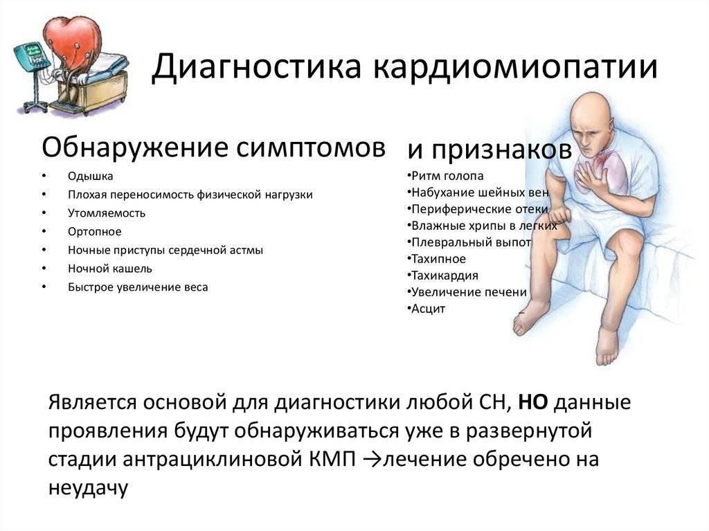 Кардиомиопатия -  первые симптомы болезни, причины возникновения заболевания, лечение и способы профилактики