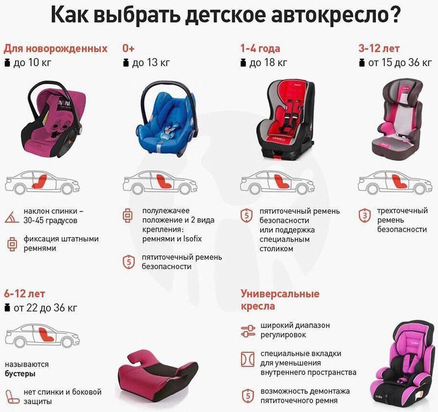 Выбираем детское кресло для автомобиля с умом: фото и видео