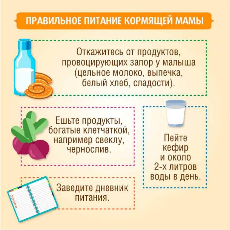 Кефир при грудном кормлении: польза или вред
