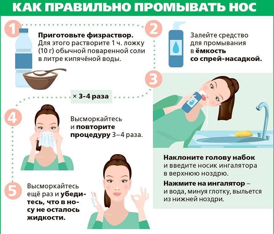 ➤ заложенность носа: почему возникает и как лечить?