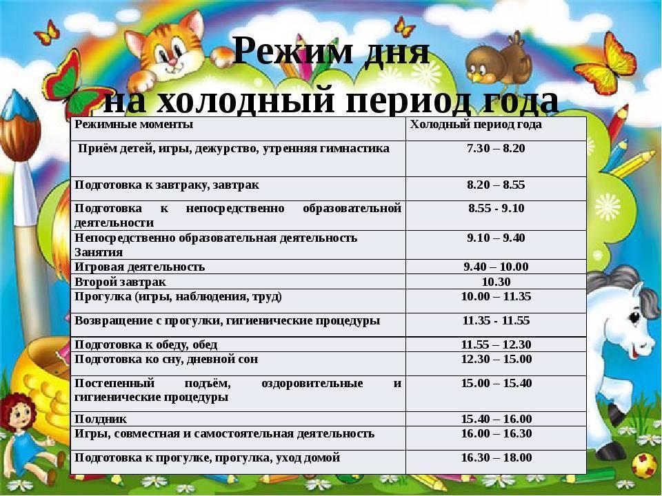 Режим дня в детском саду