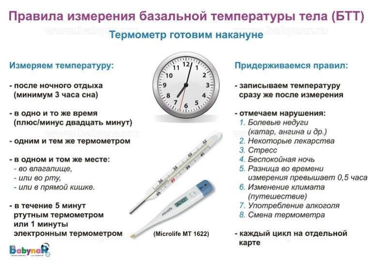 Как мерить температуру ребенку: сколько минут и каким градусником
