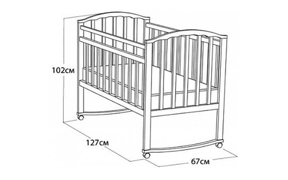 Топ-10 лучших кроваток для новорожденного: рейтинг + советы, как выбрать кроватку