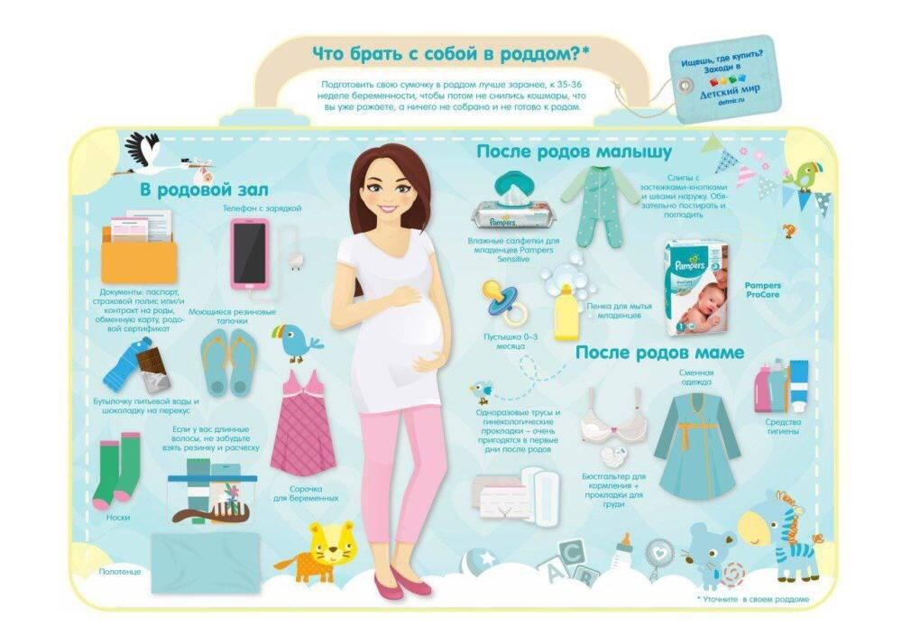 Выписка новорожденного зимой. список всех необходимых вещей на первое время