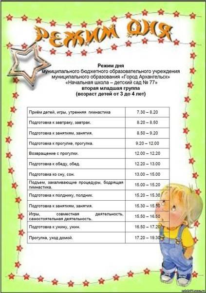 Режимные моменты детского сада и деятельность воспитателя в них (регламент выполнения и время проведения)