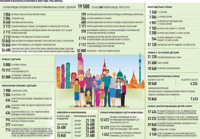 Льготы по налогам для многодетных семей в 2021 году