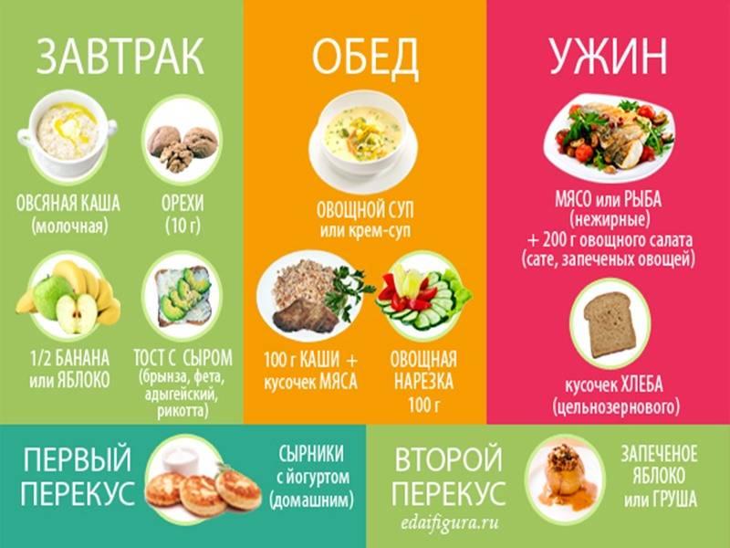 Рецепты для кормящих мам в первые месяцы