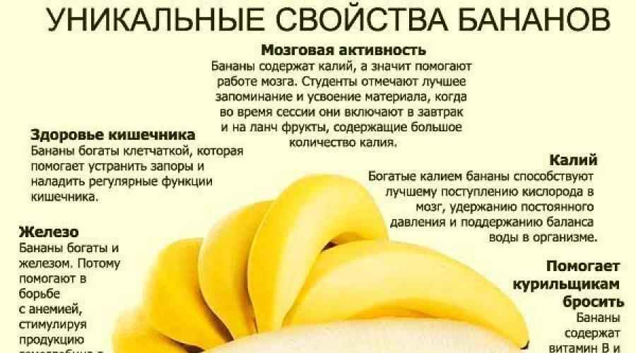 Мудрые бананы при грудном вскармливании