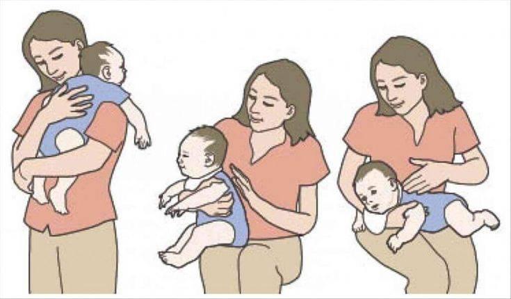 Обязательно ли держать столбиком после кормления новорожденного