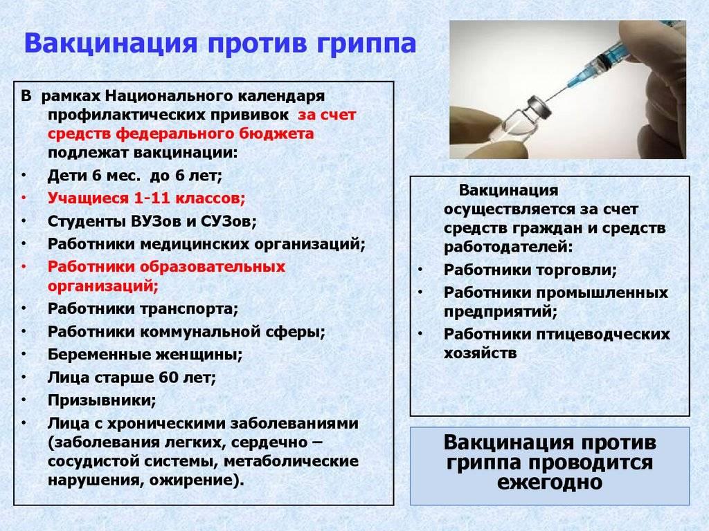 Нужно ли прививаться от гриппа. объясняет врач-эпидемиолог /  на сайте росконтроль.рф