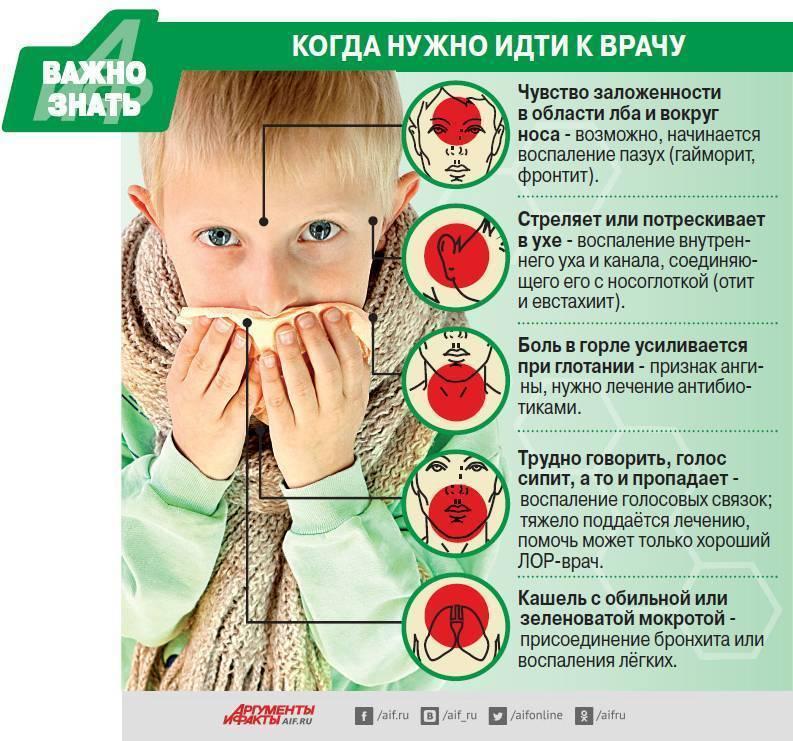 Лечение орви и гриппа у детей с атопической аллергией - причины, диагностика и лечение