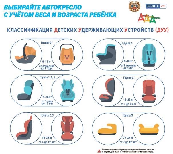 С какого возраста можно перевозить ребенка в автомобильном кресле бустер