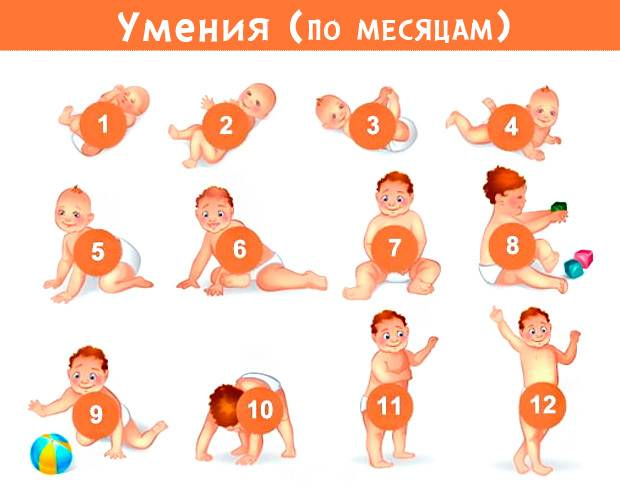 Как научить ребенка переворачиваться на живот, на спину, на бок — как помочь малышу