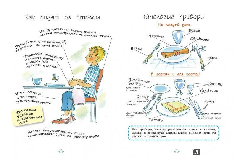 Правила поведения за столом для детей ?, столовый этикет в школе и доу