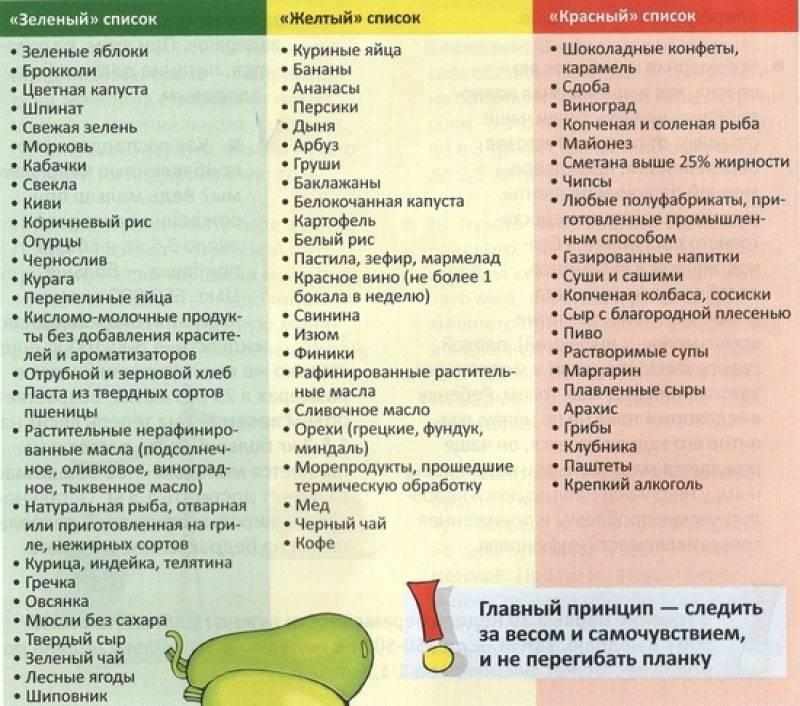 Какие овощи можно кормящей маме после рождения ребенка