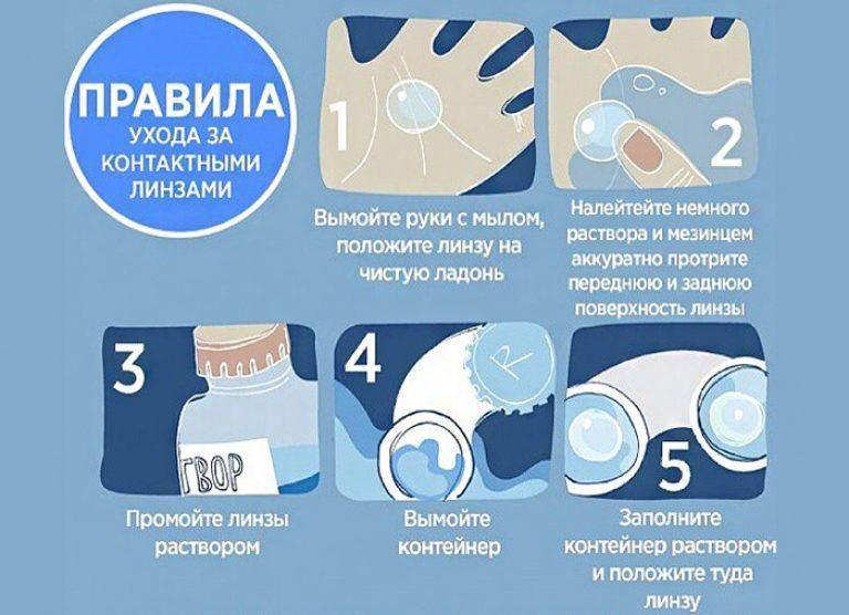 Контактные линзы для детей - контактные линзы – очки.net