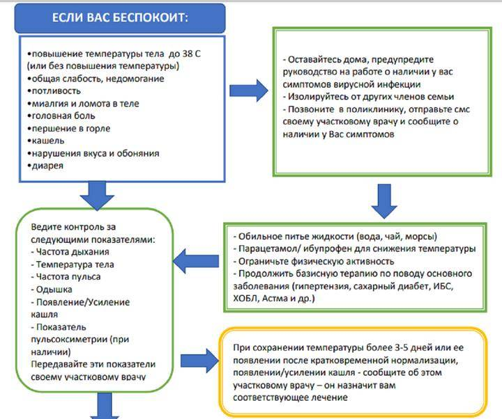 Внутривенная инфузия: алгоритм выполнения, показания, осложнения