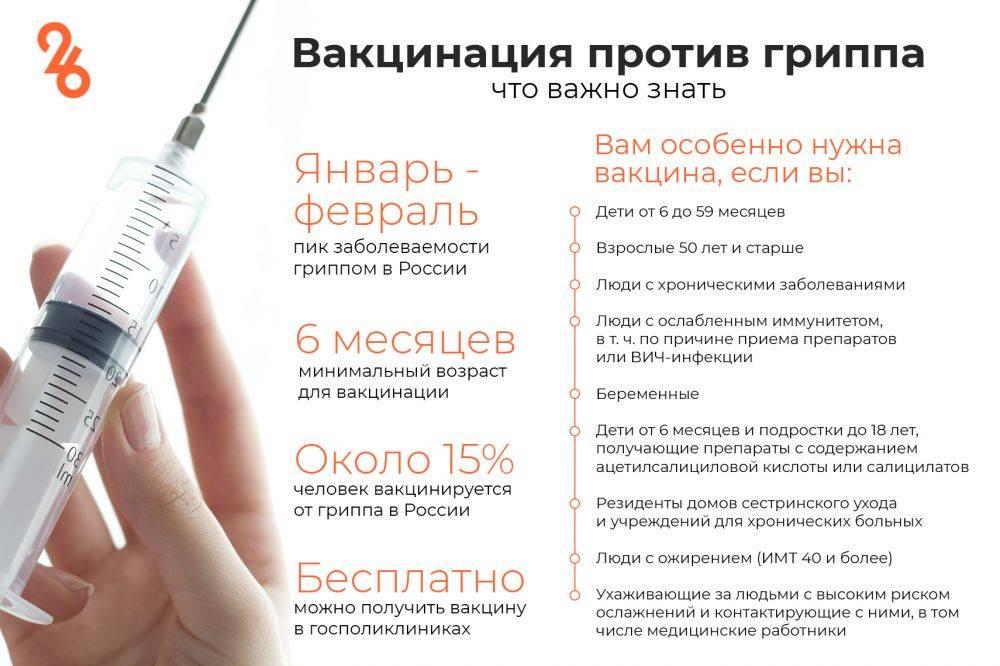 Прививка от гриппа: сезонная вакцинация против гриппа, когда появится вакцина, сколько действует, делать ли взрослым - причины, диагностика и лечение