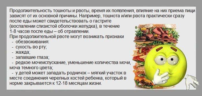 Понос после еды : причины и лечение | компетентно о здоровье на ilive