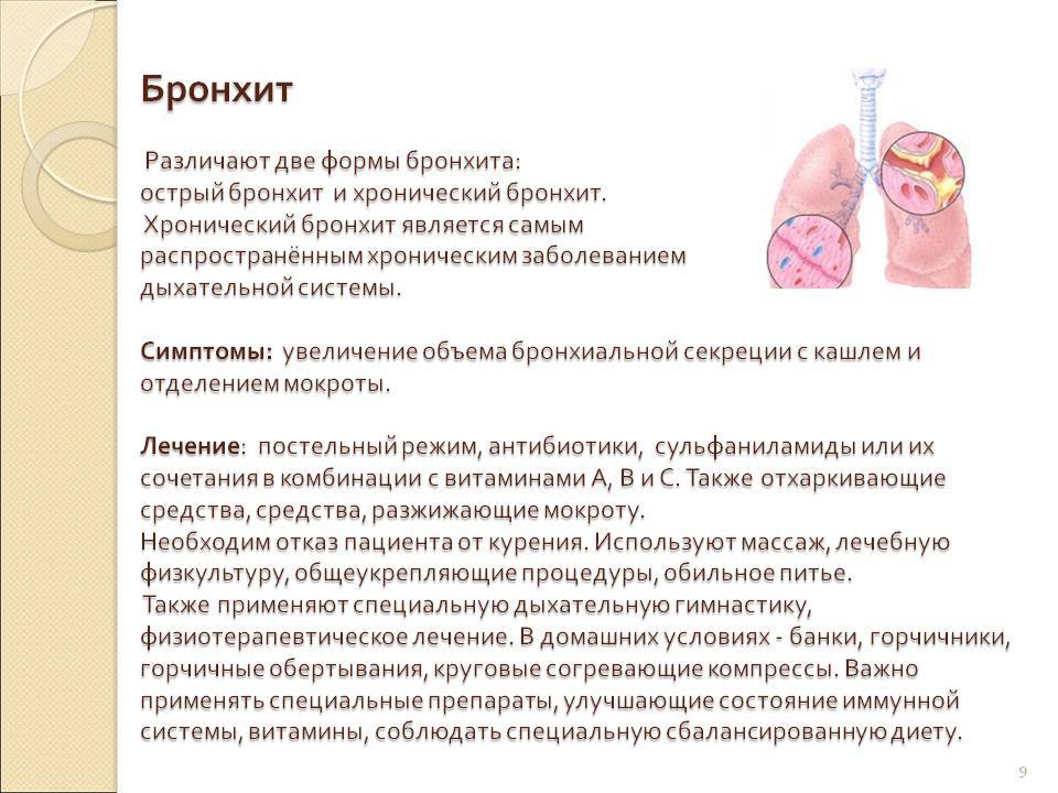 Аллергический бронхит у детей: причины и особенности заболевания