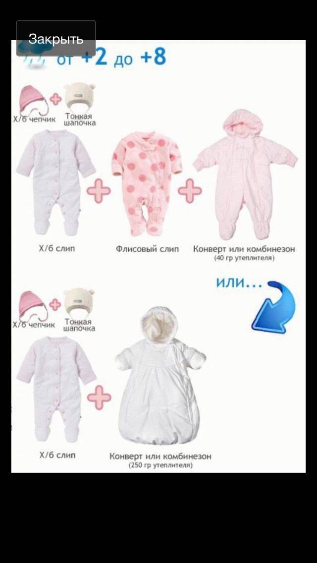 Как одевать новорожденных на прогулку: как правильно, фото, таблица