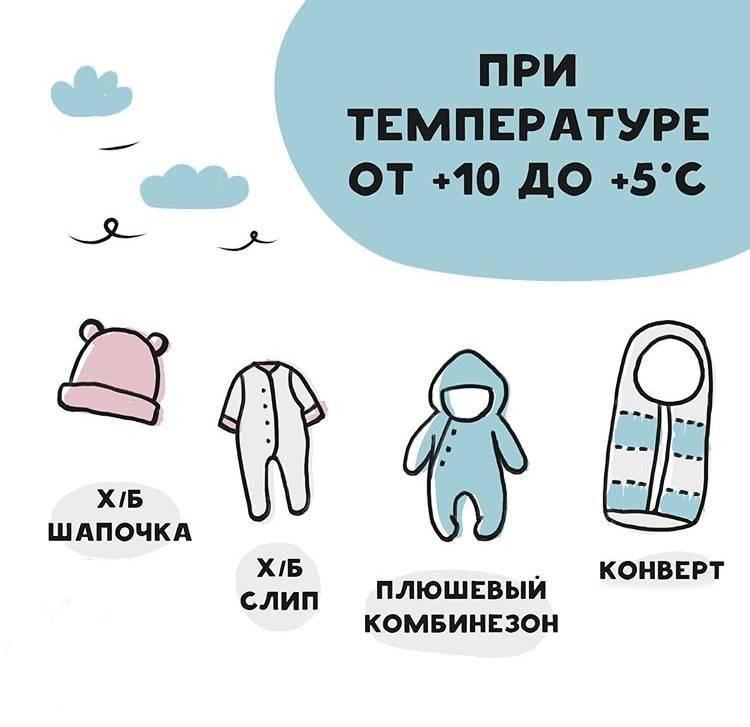 Как одевать новорожденного на прогулку весной, летом, осенью и зимой? советы опытных родителей