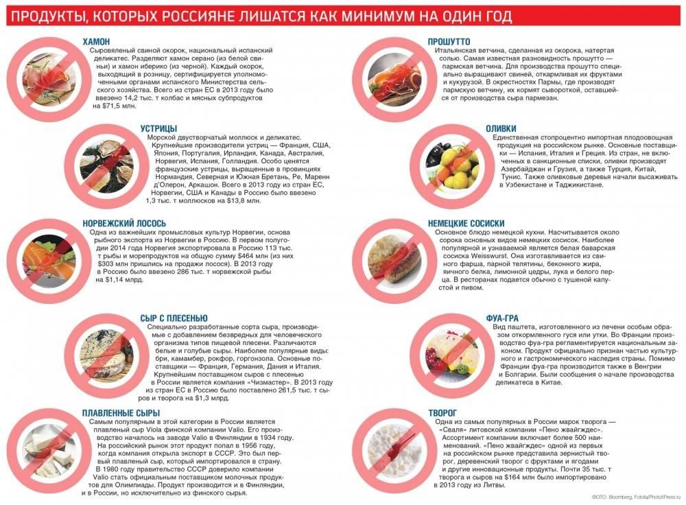 Запрещенные продукты питания при беременности