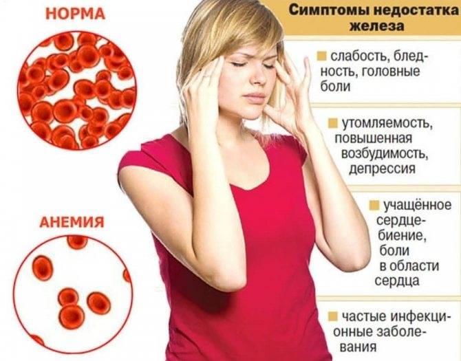 Почему у ребенка очень низкий гемоглобин