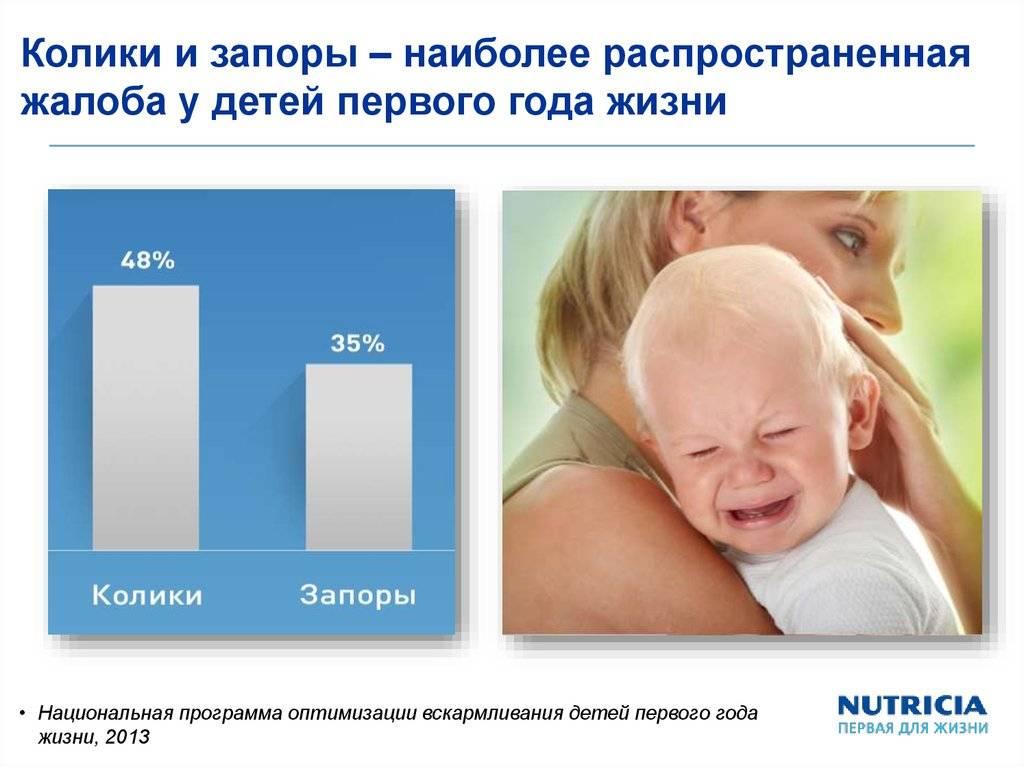 Колики у ребенка: 10 распространенных заблуждений