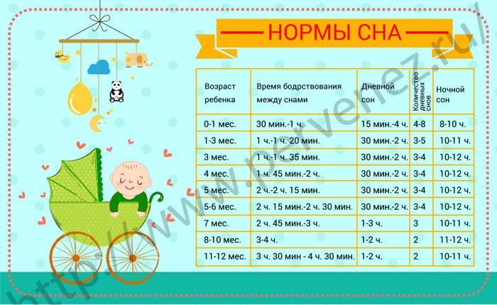 Подъем 6-30, отход ко сну 20-00: режим дня для ребенка 7-12 лет