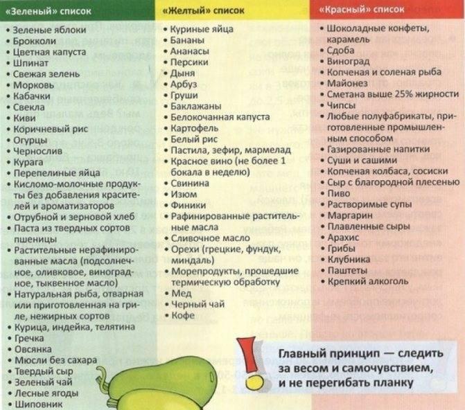Морковь при грудном вскармливании: можно ли есть кормящей маме в первый и последующие месяцы, особенности употребления при лактации, рецепты