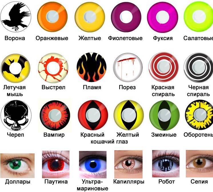 Можно ли детям носить контактные линзы