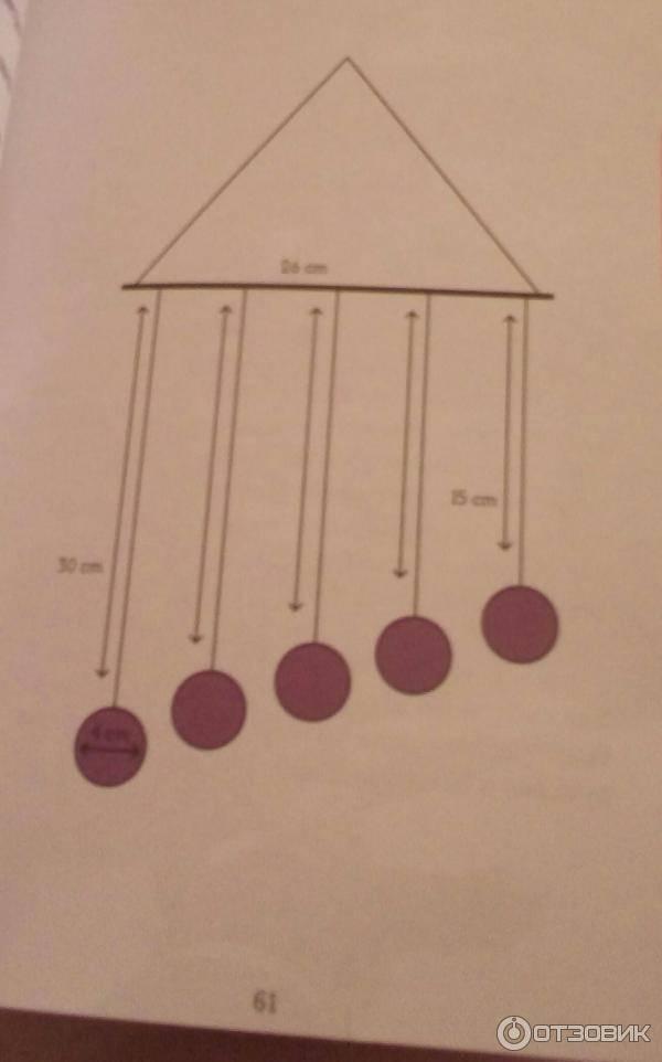 Методика марии монтессори: суть и принципы метода