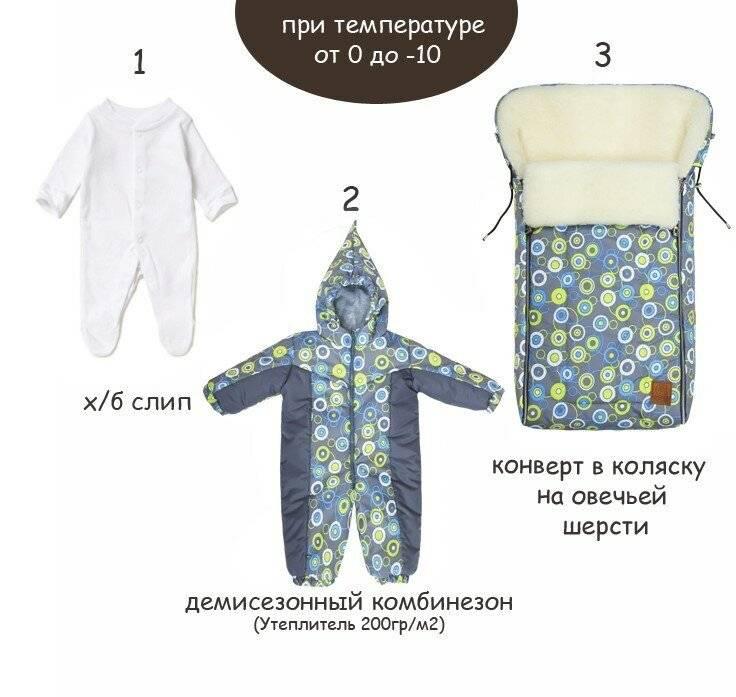 Как одевать новорожденного на прогулку правильно: лучшие советы
