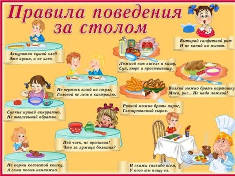 Этикет для детей школьного возраста