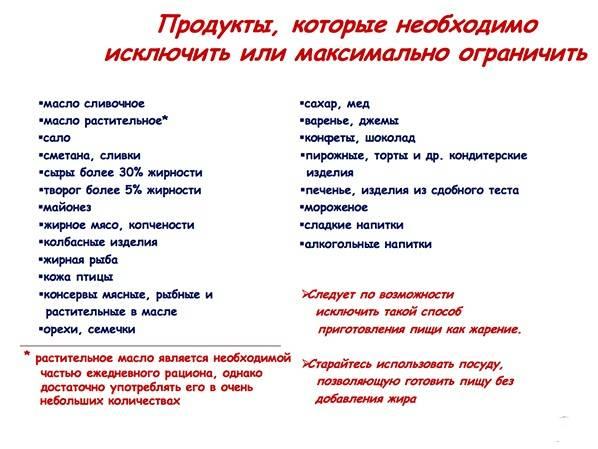 Продукты при псориазе : какие можно, а какие нельзя | компетентно о здоровье на ilive