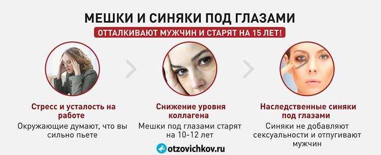 Как убрать синяки под глазами – обзор современных методик коррекции мешков и синяков под глазами | портал 1nep.ru