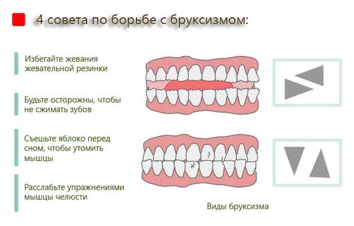 Стоматолог рассказал о главных вопросах в лечении детских молочных зубов и их решении