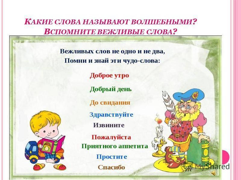 Развитие словаря детей дошкольного возраста: советы для родителей