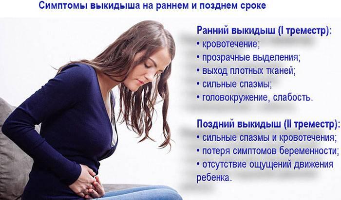 Как пережить выкидыш на ранних сроках беременности? что делать после потери ребенка: история молодой мамы