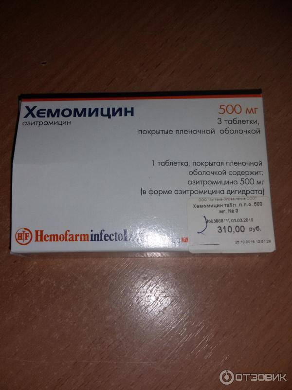 Суспензия «хемомицин» для детей: инструкция по применению антибиотика, детская дозировка, аналоги и таблетки отзывы о приеме