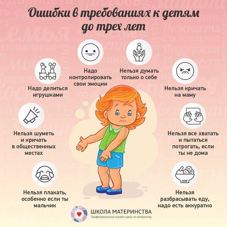 Секреты тайм-менеджмента для мамочек, или как всё успеть с грудным ребенком