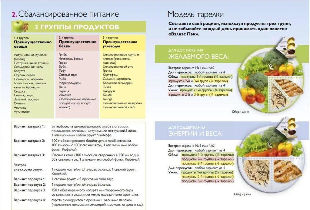 Детская диета: меню для похудения